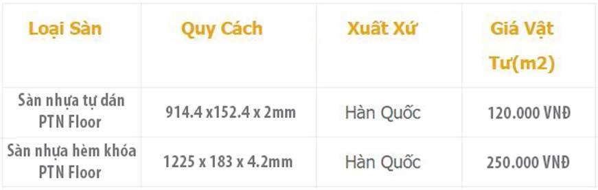 Bảng cáo giá sàn nhựa giả gỗ tại Đà Nẵng