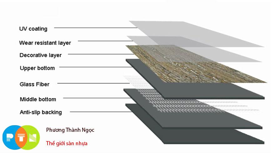 Cấu tạo sàn nhựa dính keo